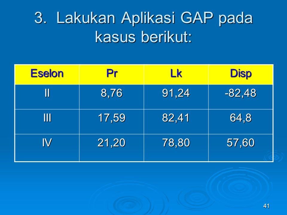 41 3. Lakukan Aplikasi GAP pada kasus berikut: EselonPrLkDisp II8,7691,24-82,48 III17,5982,4164,8 IV21,2078,8057,60