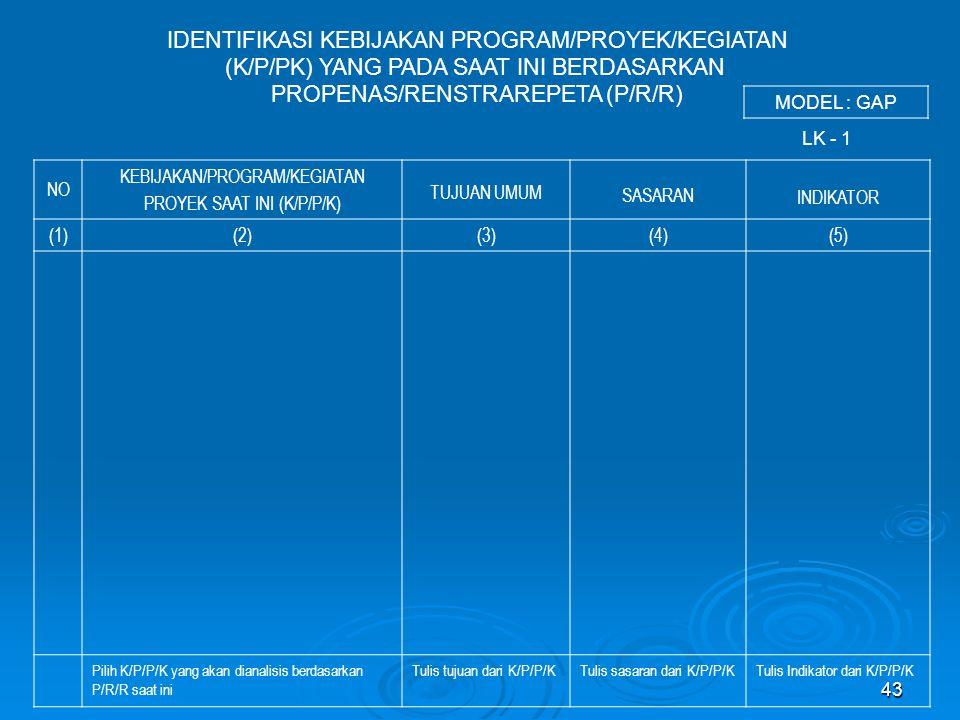 43 IDENTIFIKASI KEBIJAKAN PROGRAM/PROYEK/KEGIATAN (K/P/PK) YANG PADA SAAT INI BERDASARKAN PROPENAS/RENSTRAREPETA (P/R/R) NO KEBIJAKAN/PROGRAM/KEGIATAN