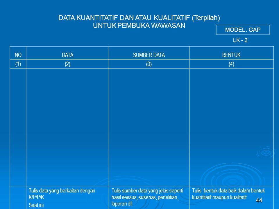 44 DATA KUANTITATIF DAN ATAU KUALITATIF (Terpilah) UNTUK PEMBUKA WAWASAN NODATASUMBER DATABENTUK (1)(2)(3)(4) Tulis data yang berkaitan dengan K/P/P/K