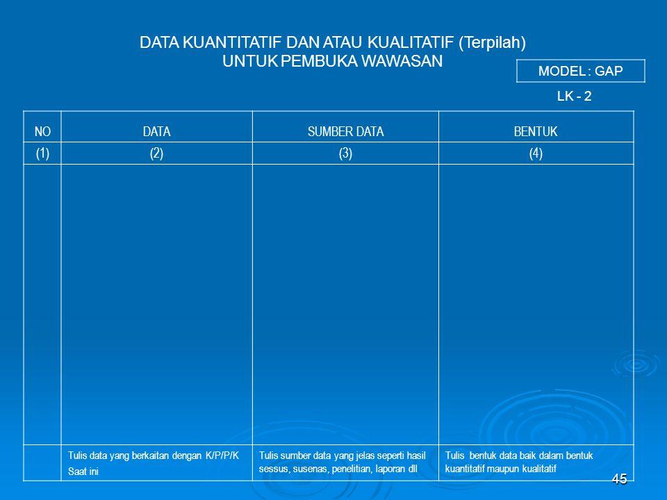 45 DATA KUANTITATIF DAN ATAU KUALITATIF (Terpilah) UNTUK PEMBUKA WAWASAN NODATASUMBER DATABENTUK (1)(2)(3)(4) Tulis data yang berkaitan dengan K/P/P/K