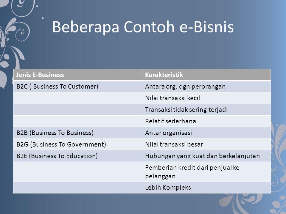 Beberapa Contoh e-Bisnis Jenis E-BusinessKarakteristik B2C ( Business To Customer)Antara org. dgn perorangan Nilai transaksi kecil Transaksi tidak ser