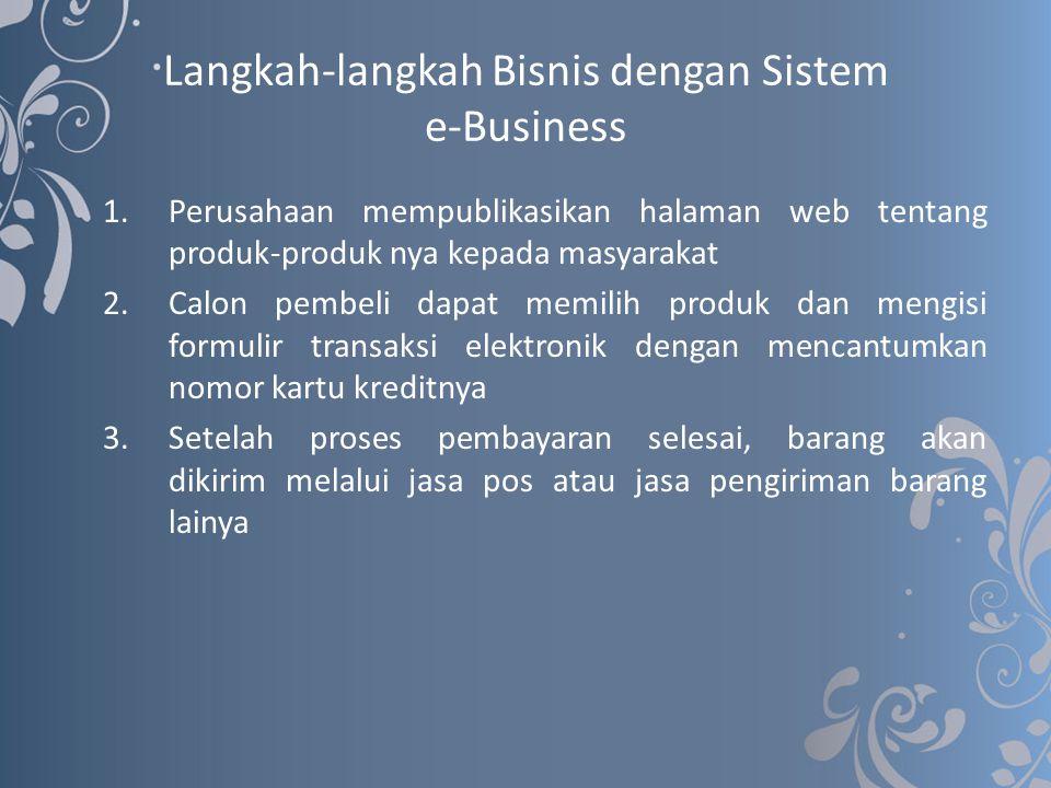 Aplikasi E - business Internal Business System CRM ERP DMS HRM Enterprise Communication and Collaboration VoIP CMS E-mail Voice mail Electronic commerce Internet shop Online marketing