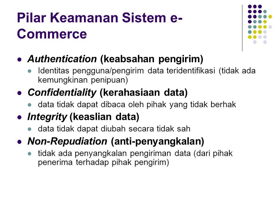 Pilar Keamanan Sistem e- Commerce Authentication (keabsahan pengirim) Identitas pengguna/pengirim data teridentifikasi (tidak ada kemungkinan penipuan) Confidentiality (kerahasiaan data) data tidak dapat dibaca oleh pihak yang tidak berhak Integrity (keaslian data) data tidak dapat diubah secara tidak sah Non-Repudiation (anti-penyangkalan) tidak ada penyangkalan pengiriman data (dari pihak penerima terhadap pihak pengirim)