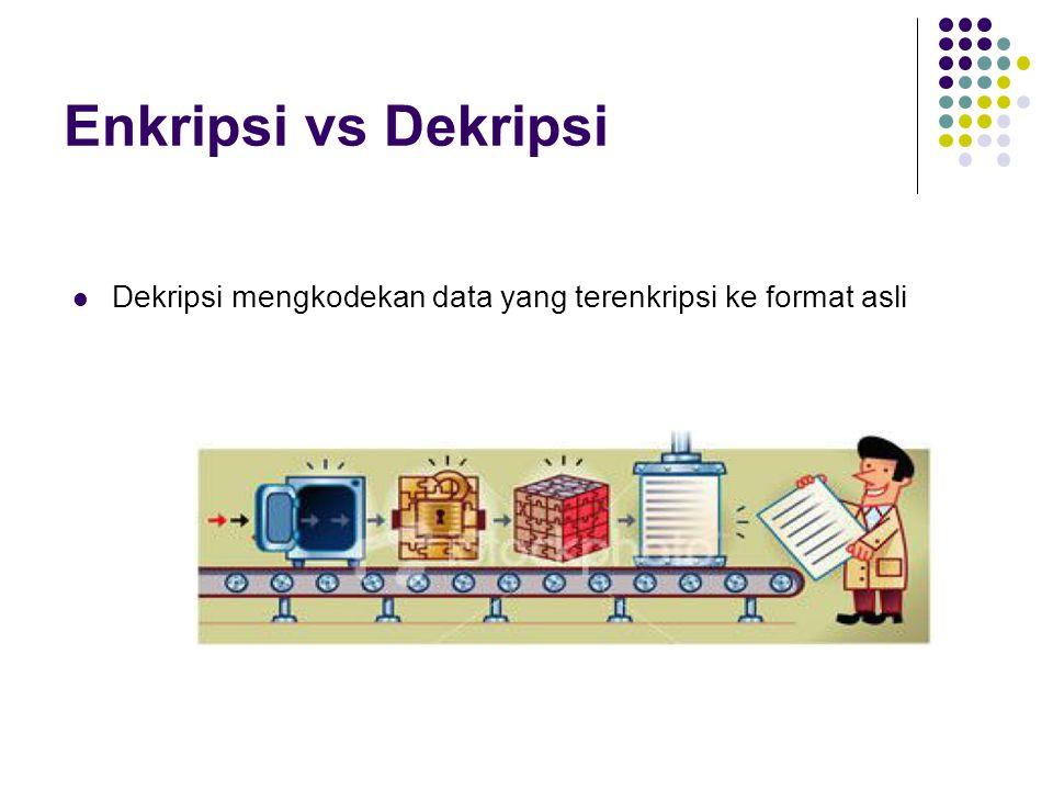 Enkripsi vs Dekripsi Dekripsi mengkodekan data yang terenkripsi ke format asli