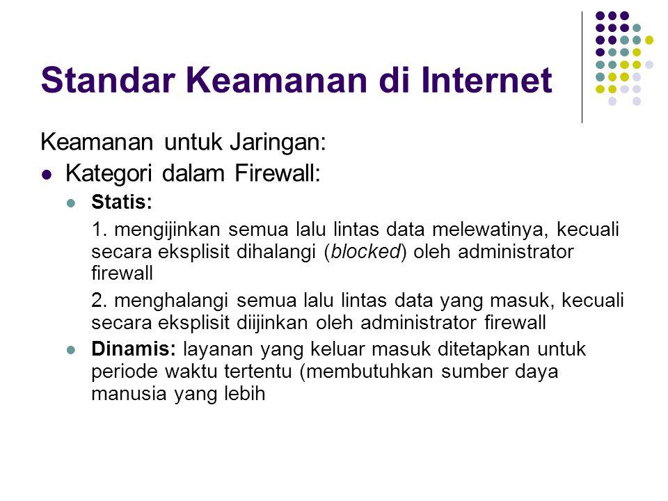 Keamanan untuk Jaringan: Kategori dalam Firewall: Statis: 1.