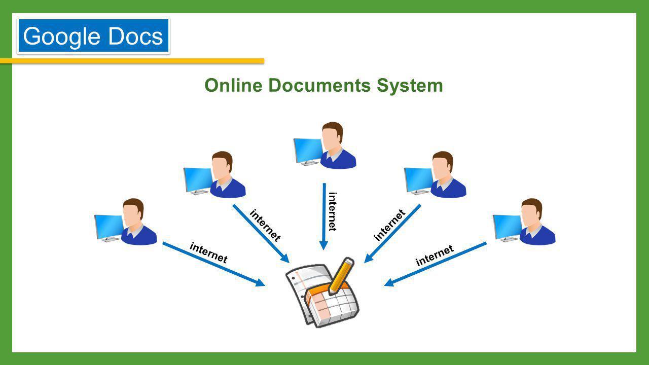 Google Docs Online Documents System internet