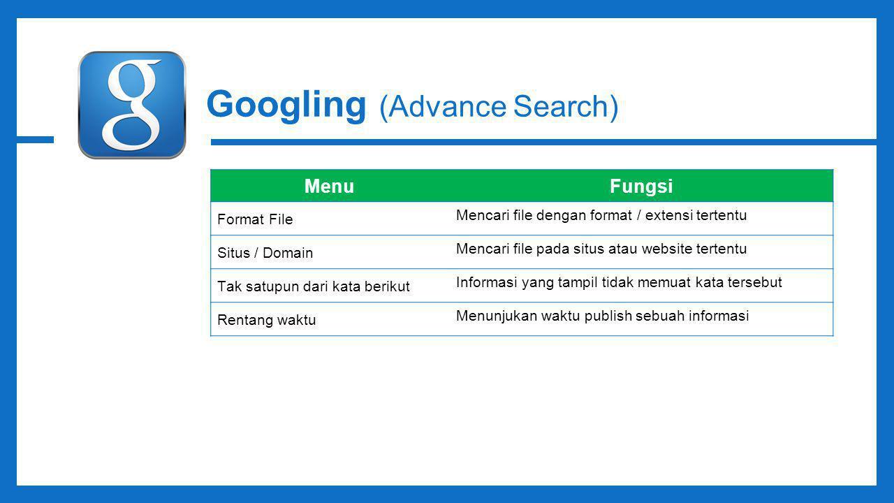 Googling (Advance Search) MenuFungsi Format File Mencari file dengan format / extensi tertentu Situs / Domain Mencari file pada situs atau website tertentu Tak satupun dari kata berikut Informasi yang tampil tidak memuat kata tersebut Rentang waktu Menunjukan waktu publish sebuah informasi