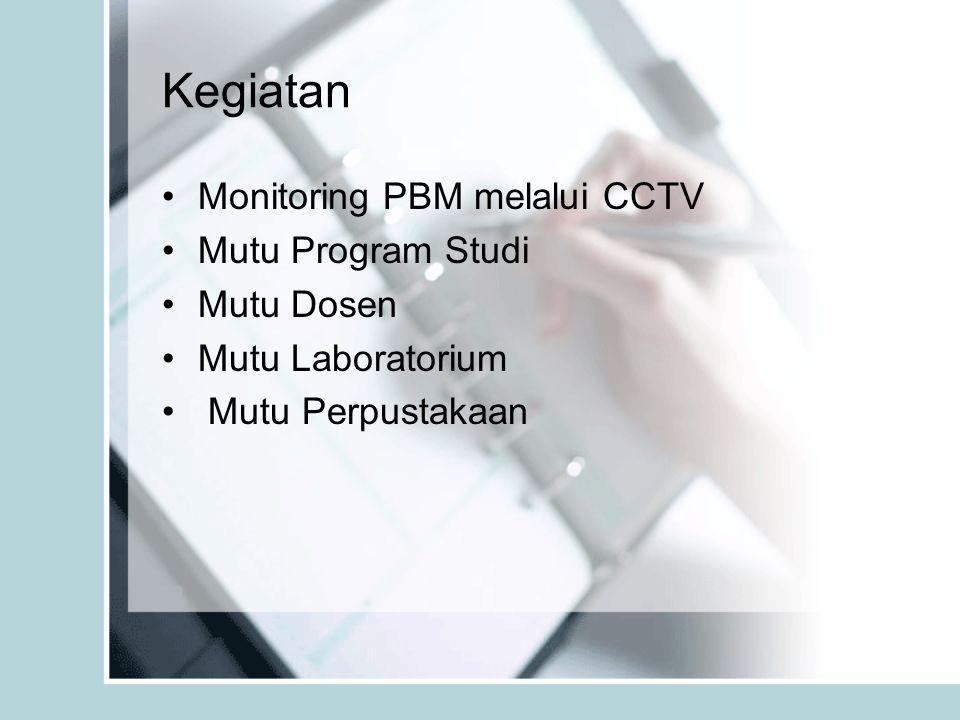 Kegiatan Monitoring PBM melalui CCTV Mutu Program Studi Mutu Dosen Mutu Laboratorium Mutu Perpustakaan