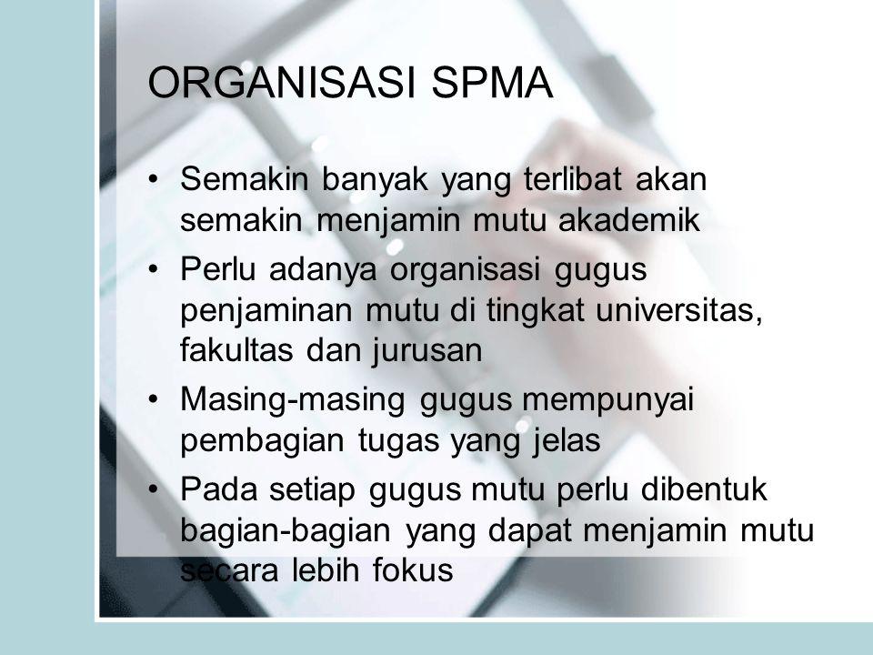 ORGANISASI SPMA Semakin banyak yang terlibat akan semakin menjamin mutu akademik Perlu adanya organisasi gugus penjaminan mutu di tingkat universitas,