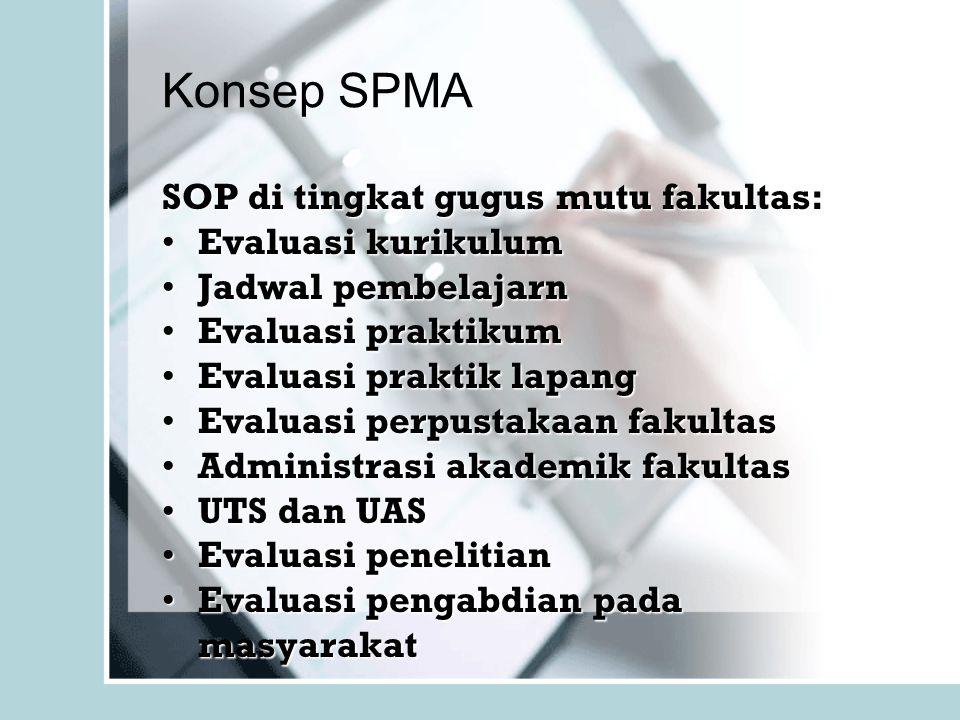 Konsep SPMA SOP di tingkat gugus mutu jurusan: Spesifikasi ProdiSpesifikasi Prodi Kompetensi LulusanKompetensi Lulusan Program Pembelajaran (RPP-SAP)Program Pembelajaran (RPP-SAP)