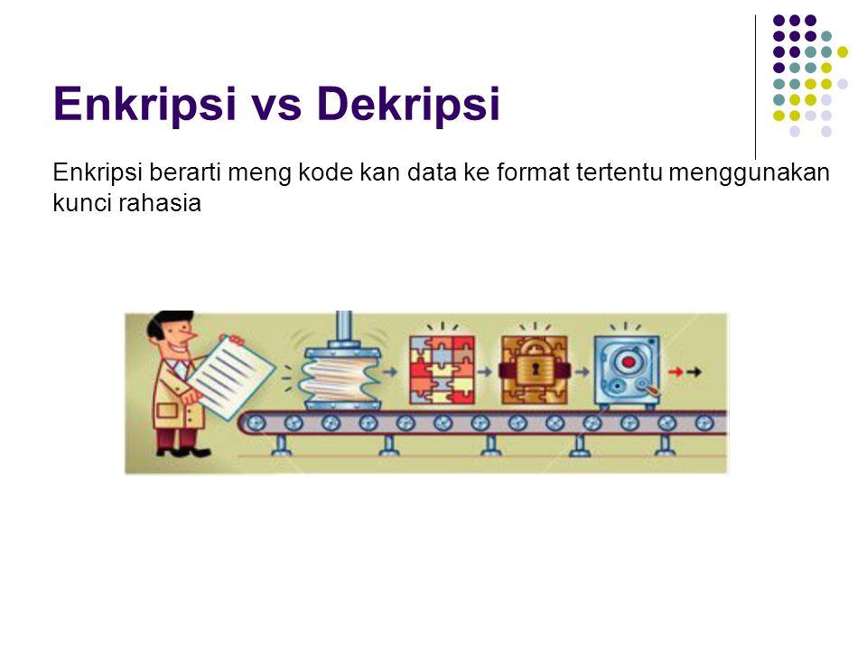 Enkripsi vs Dekripsi Enkripsi berarti meng kode kan data ke format tertentu menggunakan kunci rahasia