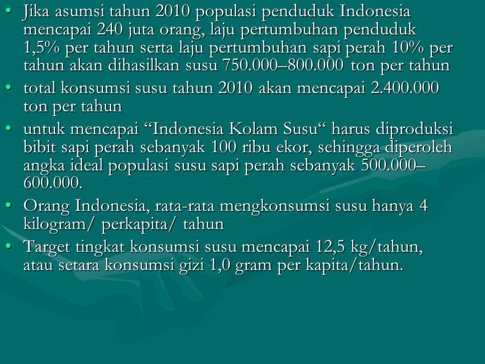 Jika asumsi tahun 2010 populasi penduduk Indonesia mencapai 240 juta orang, laju pertumbuhan penduduk 1,5% per tahun serta laju pertumbuhan sapi perah