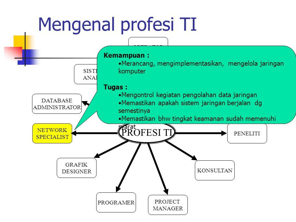 PROFESI TI TRAINER KONSULTAN PROJECT MANAGER GRAFIK DESIGNER DATABASE ADMINISTRATOR OPERATOR PENELITI PROGRAMER TEKNISI KOMPUTER NETWORK SPECIALIST SISTEM ANALIS Mengenal profesi TI Kemampuan : Merancang, mengimplementasikan, mengelola jaringan komputer Tugas : Mengontrol kegiatan pengolahan data jaringan Memastikan apakah sistem jaringan berjalan dg semestinya Memastikan bhw tingkat keamanan sudah memenuhi syarat