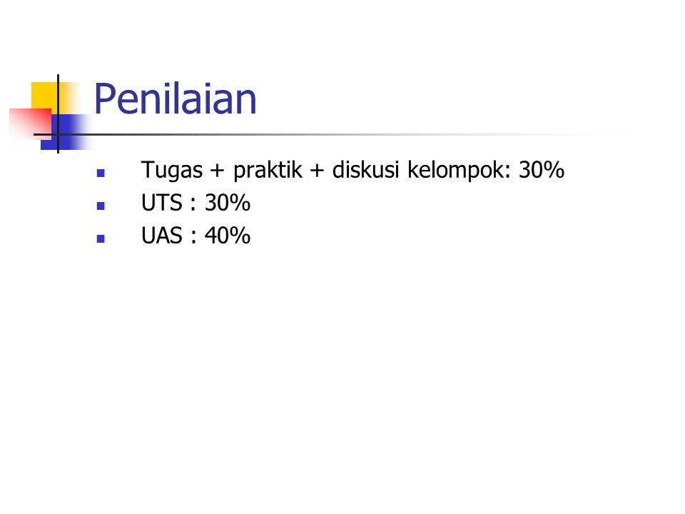 Penilaian Tugas + praktik + diskusi kelompok: 30% UTS : 30% UAS : 40%