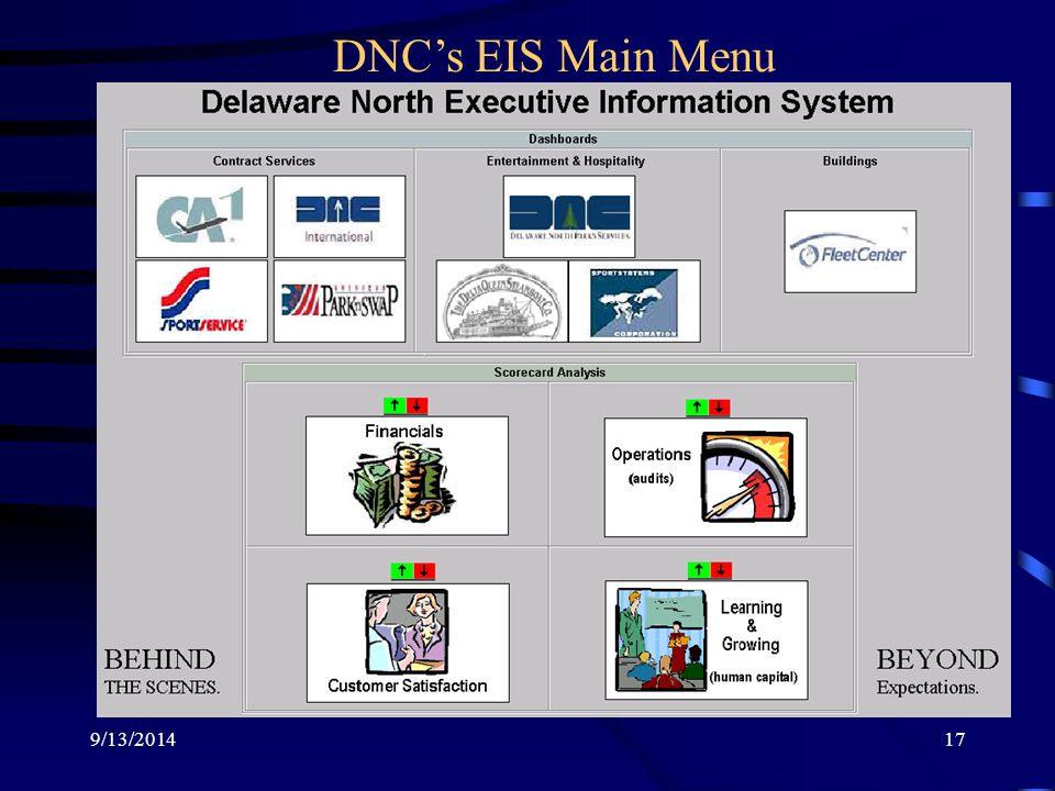 9/13/201417 DNC's EIS Main Menu
