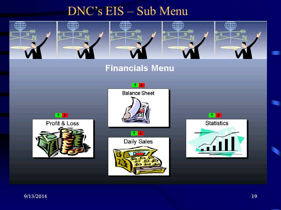9/13/201419 DNC's EIS – Sub Menu