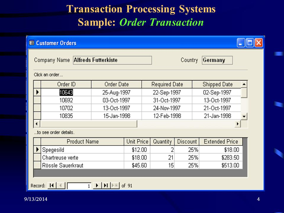 4 Transaction Processing Systems Sample: Order Transaction