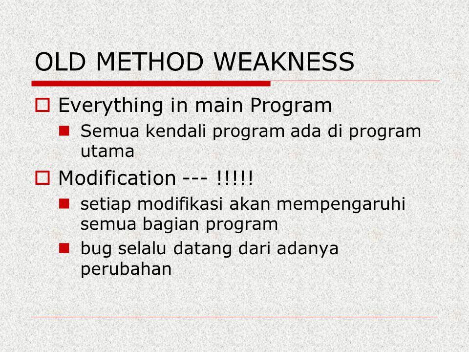 OLD METHOD WEAKNESS  Everything in main Program Semua kendali program ada di program utama  Modification --- !!!!! setiap modifikasi akan mempengaru