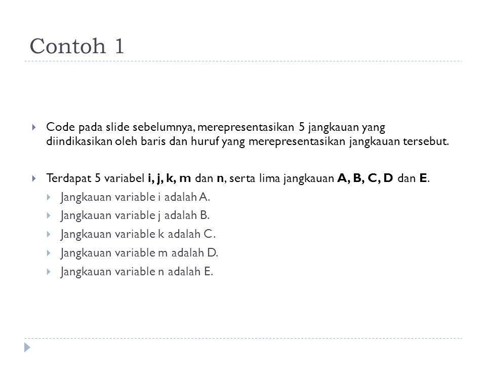  Code pada slide sebelumnya, merepresentasikan 5 jangkauan yang diindikasikan oleh baris dan huruf yang merepresentasikan jangkauan tersebut.