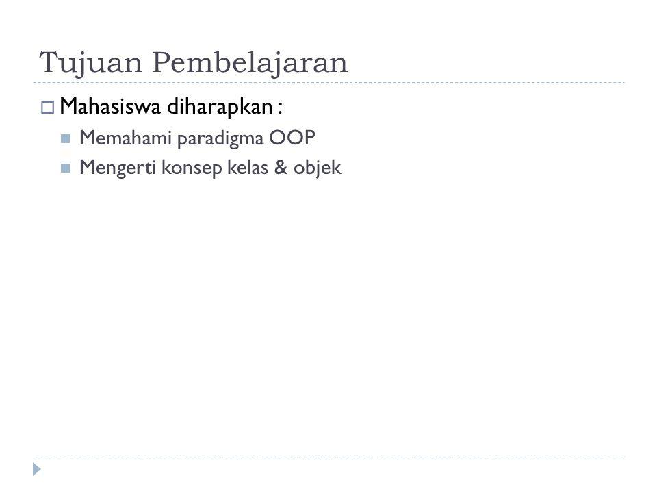 Petunjuk penulisan program  Gunakan nama yang sesuai untuk penamaan class.