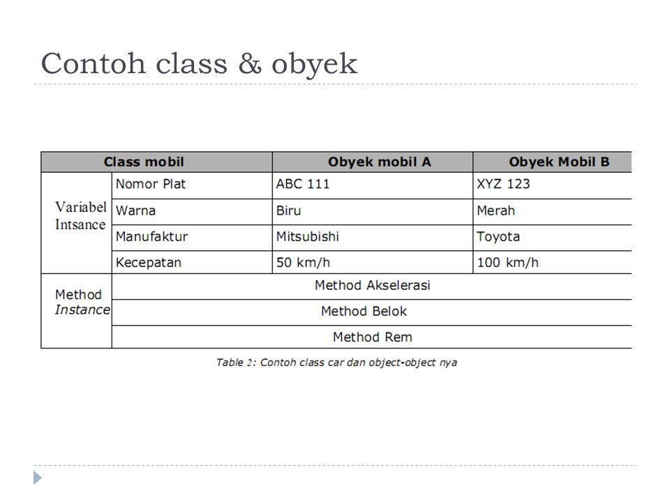 Contoh: class, object, variable, dan methode nama class instance variable methods