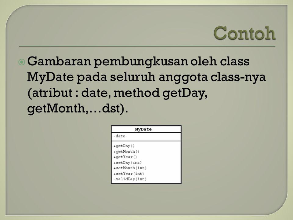  Gambaran pembungkusan oleh class MyDate pada seluruh anggota class-nya (atribut : date, method getDay, getMonth,…dst).