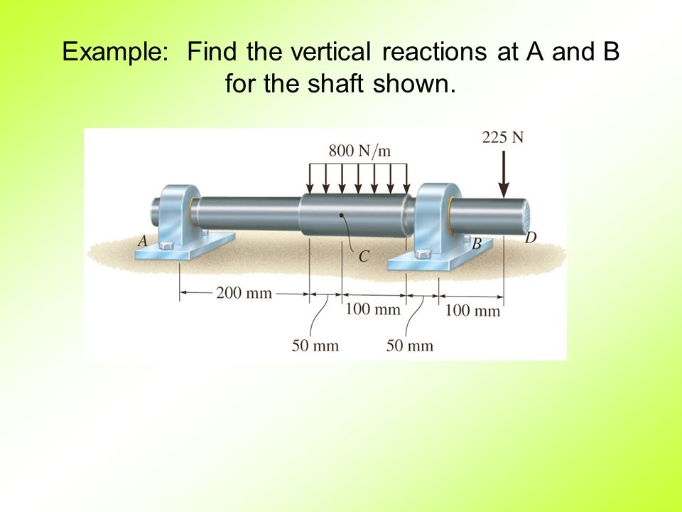 Example: Find the vertical reactions at A and B for the shaft shown.