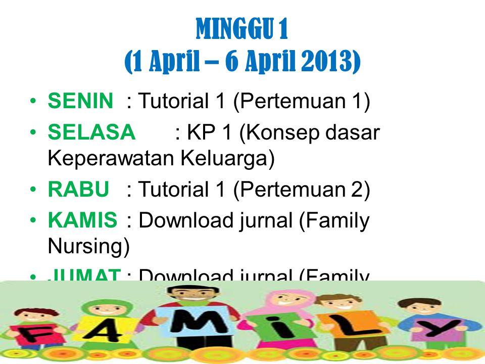MINGGU 1 (1 April – 6 April 2013) SENIN: Tutorial 1 (Pertemuan 1) SELASA: KP 1 (Konsep dasar Keperawatan Keluarga) RABU: Tutorial 1 (Pertemuan 2) KAMIS: Download jurnal (Family Nursing) JUMAT: Download jurnal (Family Nursing) SABTU: Pengumpulan jurnal