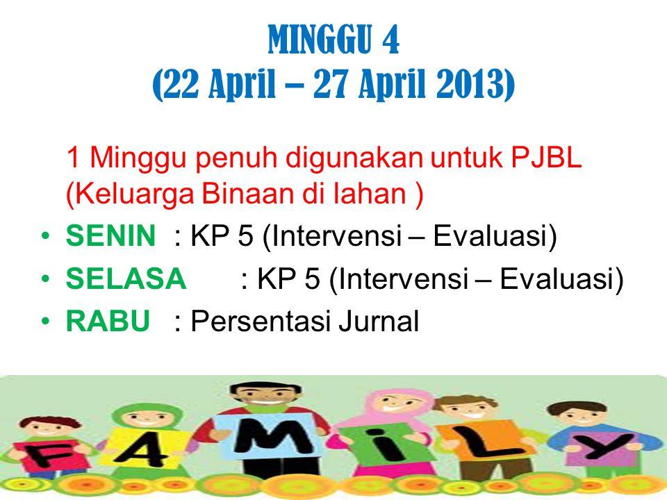 MINGGU 4 (22 April – 27 April 2013) 1 Minggu penuh digunakan untuk PJBL (Keluarga Binaan di lahan ) SENIN: KP 5 (Intervensi – Evaluasi) SELASA: KP 5 (Intervensi – Evaluasi) RABU: Persentasi Jurnal