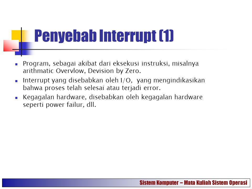 Penyebab Interrupt (1) Program, sebagai akibat dari eksekusi instruksi, misalnya arithmatic Overvlow, Devision by Zero. Interrupt yang disebabkan oleh