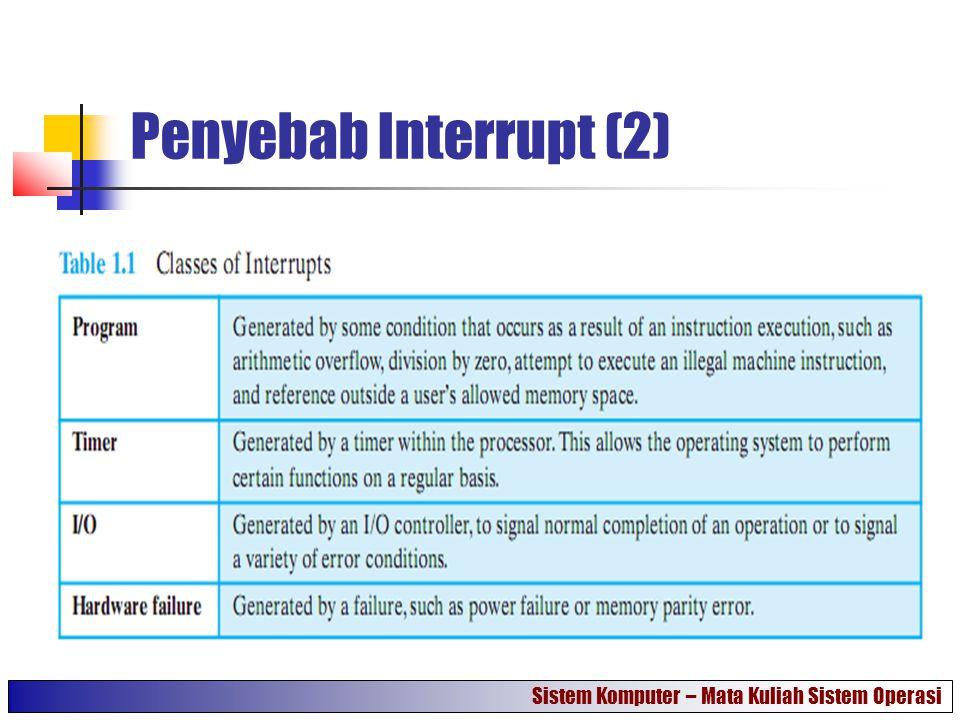 Penyebab Interrupt (2) Sistem Komputer – Mata Kuliah Sistem Operasi