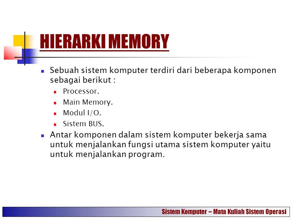 HIERARKI MEMORY Sebuah sistem komputer terdiri dari beberapa komponen sebagai berikut : Processor. Main Memory. Modul I/O. Sistem BUS. Antar komponen