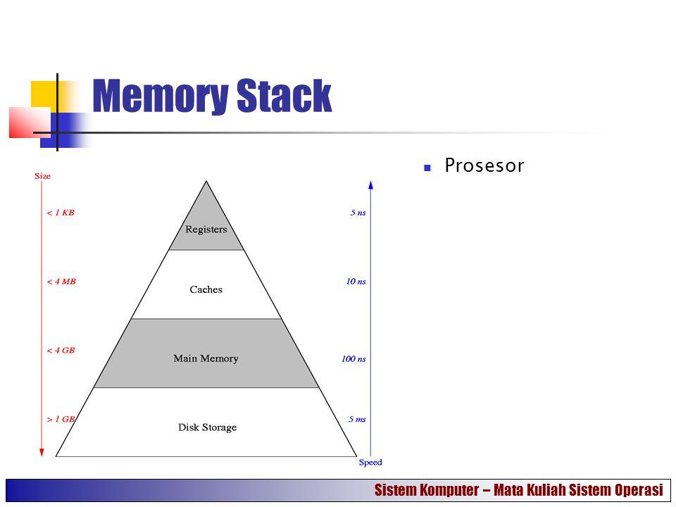Memory Stack Prosesor Sistem Komputer – Mata Kuliah Sistem Operasi