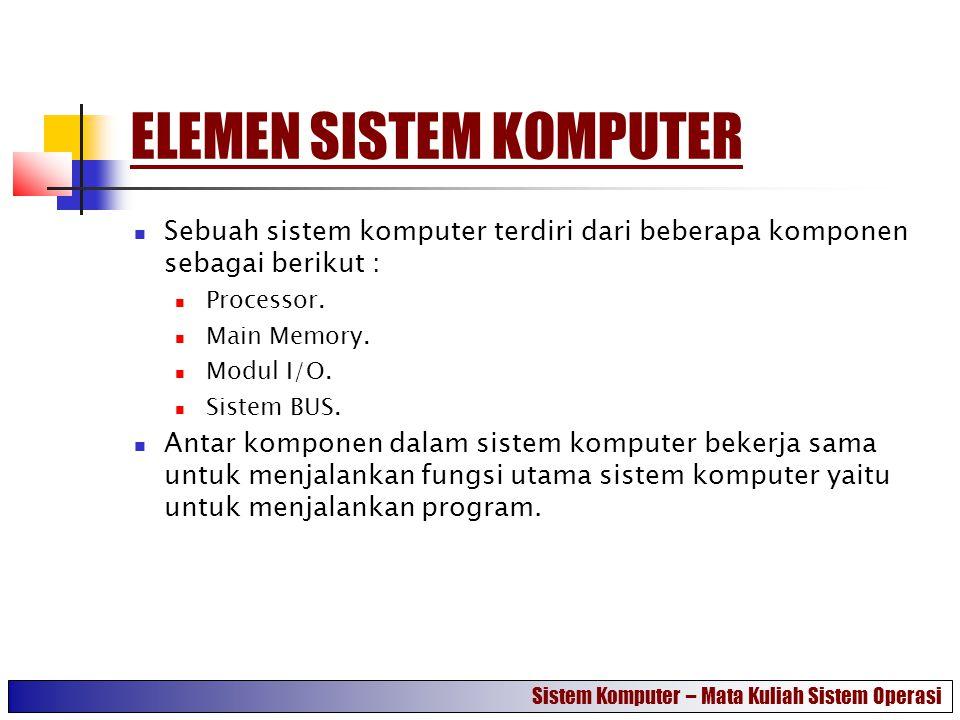 ELEMEN SISTEM KOMPUTER Sebuah sistem komputer terdiri dari beberapa komponen sebagai berikut : Processor. Main Memory. Modul I/O. Sistem BUS. Antar ko