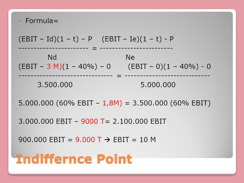 Indiffernce Point Formula= (EBIT – Id)(1 – t) – P (EBIT – Ie)(1 – t) - P ----------------------- = ------------------------ Nd Ne (EBIT – 3 M)(1 – 40%) – 0 (EBIT – 0)(1 – 40%) - 0 ------------------------------- = ---------------------------- 3.500.0005.000.000 5.000.000 (60% EBIT – 1,8M) = 3.500.000 (60% EBIT) 3.000.000 EBIT – 9000 T= 2.100.000 EBIT 900.000 EBIT = 9.000 T  EBIT = 10 M