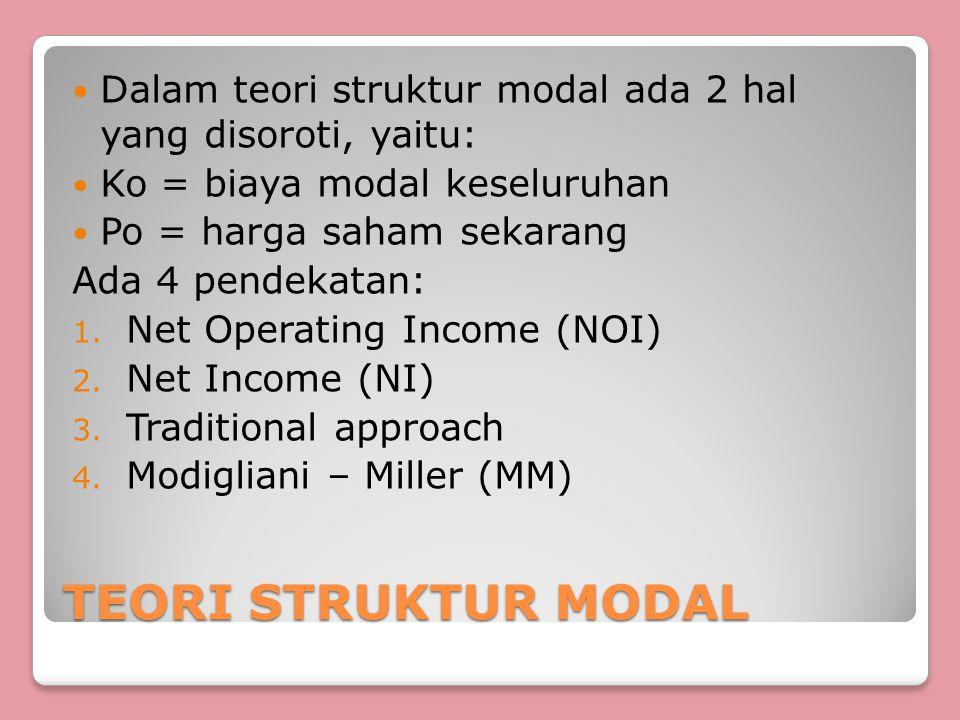 TEORI STRUKTUR MODAL Dalam teori struktur modal ada 2 hal yang disoroti, yaitu: Ko = biaya modal keseluruhan Po = harga saham sekarang Ada 4 pendekata