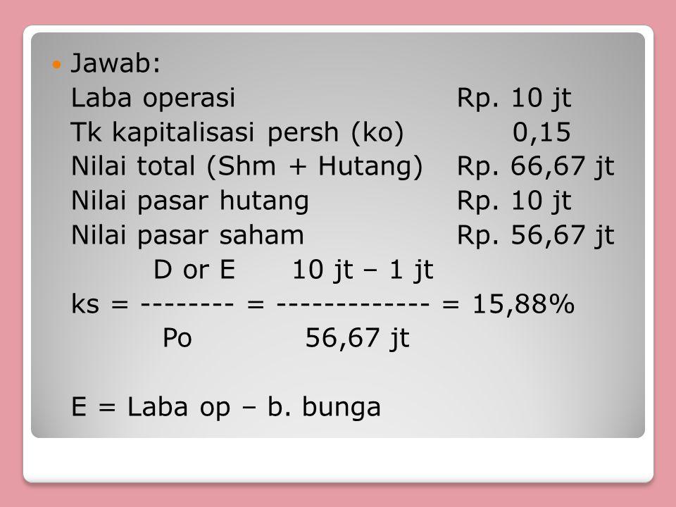 Jawab: Laba operasi Rp.10 jt Tk kapitalisasi persh (ko) 0,15 Nilai total (Shm + Hutang)Rp.