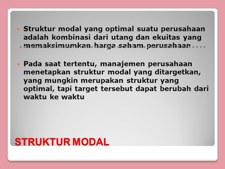 STRUKTUR MODAL Struktur modal yang optimal suatu perusahaan adalah kombinasi dari utang dan ekuitas yang memaksimumkan harga saham perusahaan Pada saat tertentu, manajemen perusahaan menetapkan struktur modal yang ditargetkan, yang mungkin merupakan struktur yang optimal, tapi target tersebut dapat berubah dari waktu ke waktu