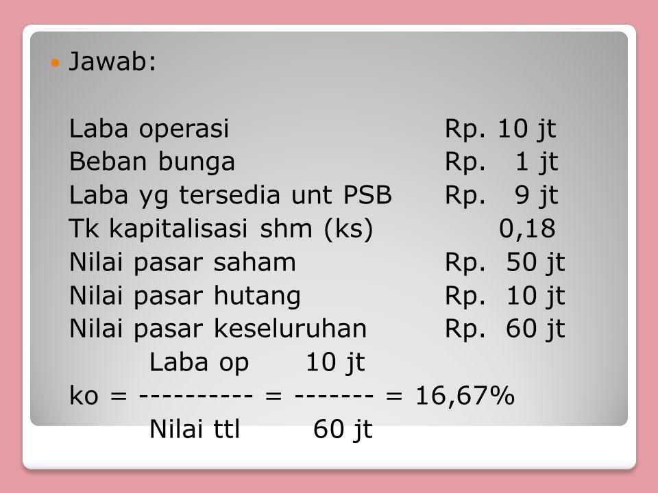 Jawab: Laba operasi Rp. 10 jt Beban bungaRp. 1 jt Laba yg tersedia unt PSBRp. 9 jt Tk kapitalisasi shm (ks) 0,18 Nilai pasar sahamRp. 50 jt Nilai pasa