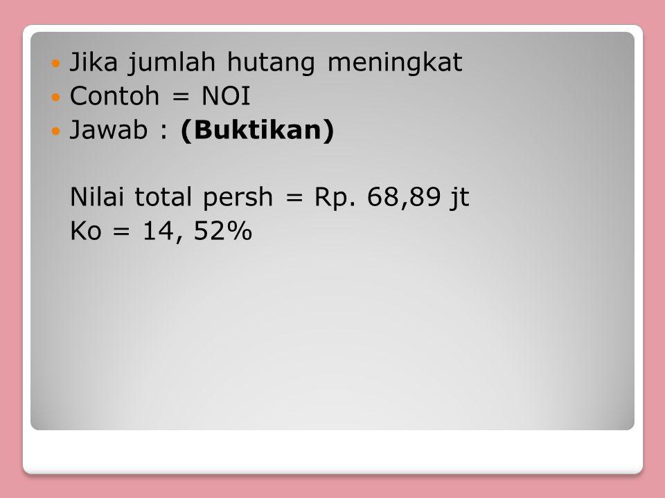 Jika jumlah hutang meningkat Contoh = NOI Jawab : (Buktikan) Nilai total persh = Rp. 68,89 jt Ko = 14, 52%