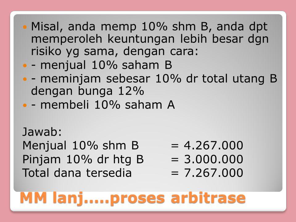 MM lanj.....proses arbitrase Misal, anda memp 10% shm B, anda dpt memperoleh keuntungan lebih besar dgn risiko yg sama, dengan cara: - menjual 10% saham B - meminjam sebesar 10% dr total utang B dengan bunga 12% - membeli 10% saham A Jawab: Menjual 10% shm B= 4.267.000 Pinjam 10% dr htg B= 3.000.000 Total dana tersedia= 7.267.000