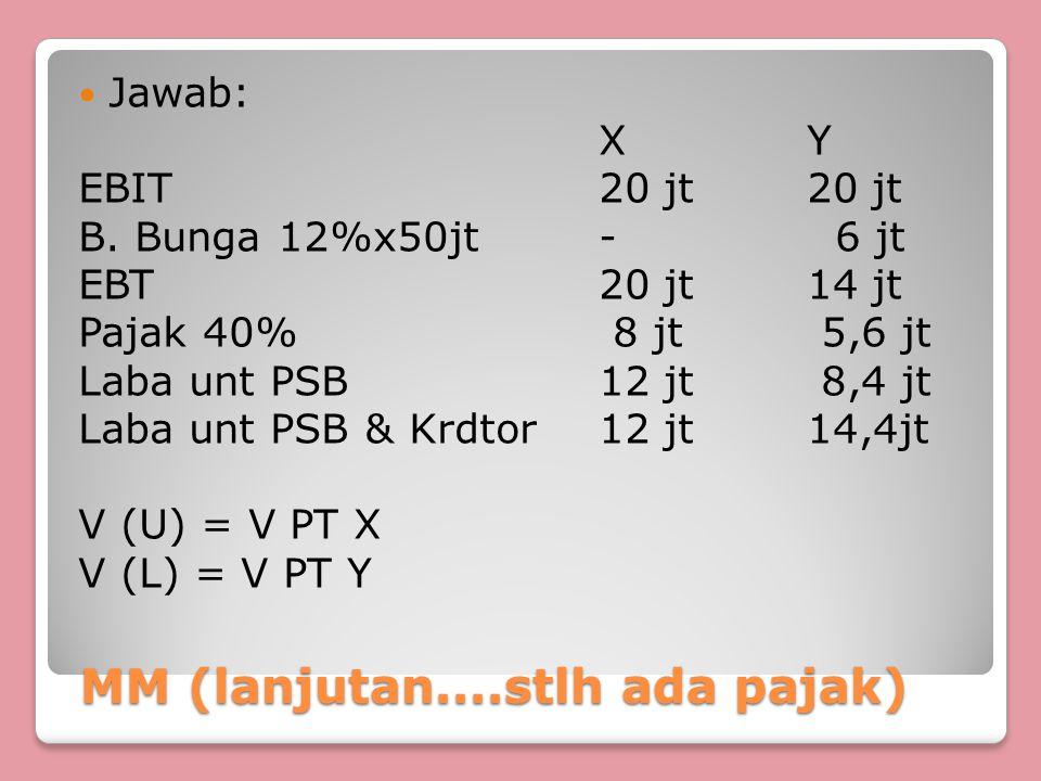 MM (lanjutan....stlh ada pajak) MM (lanjutan....stlh ada pajak) Jawab: XY EBIT20 jt20 jt B. Bunga 12%x50jt- 6 jt EBT20 jt14 jt Pajak 40% 8 jt 5,6 jt L