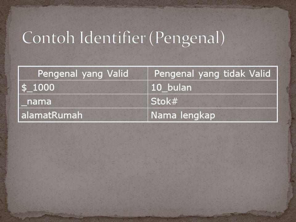 Variabel Primitif Variabel dengan tipe data primitif.