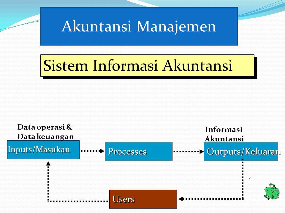 Outputs/Keluaran Processes Inputs/Masukan Data operasi & Data keuangan Informasi Akuntansi Users Sistem Informasi Akuntansi Akuntansi Manajemen