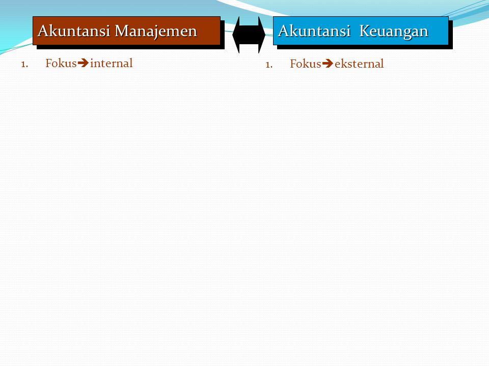 Akuntansi Manajemen Akuntansi Keuangan 1.Fokus  internal 1.Fokus  eksternal