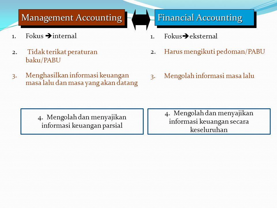 Management Accounting Financial Accounting 1.Fokus  internal 1.Fokus  eksternal 2.