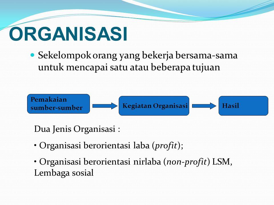 ORGANISASI Sekelompok orang yang bekerja bersama-sama untuk mencapai satu atau beberapa tujuan Pemakaian sumber-sumber Kegiatan OrganisasiHasil Dua Jenis Organisasi : Organisasi berorientasi laba (profit); Organisasi berorientasi nirlaba (non-profit) LSM, Lembaga sosial
