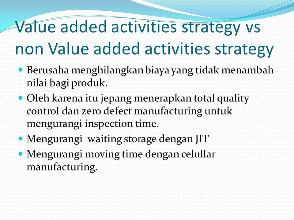 Value added activities strategy vs non Value added activities strategy Berusaha menghilangkan biaya yang tidak menambah nilai bagi produk. Oleh karena