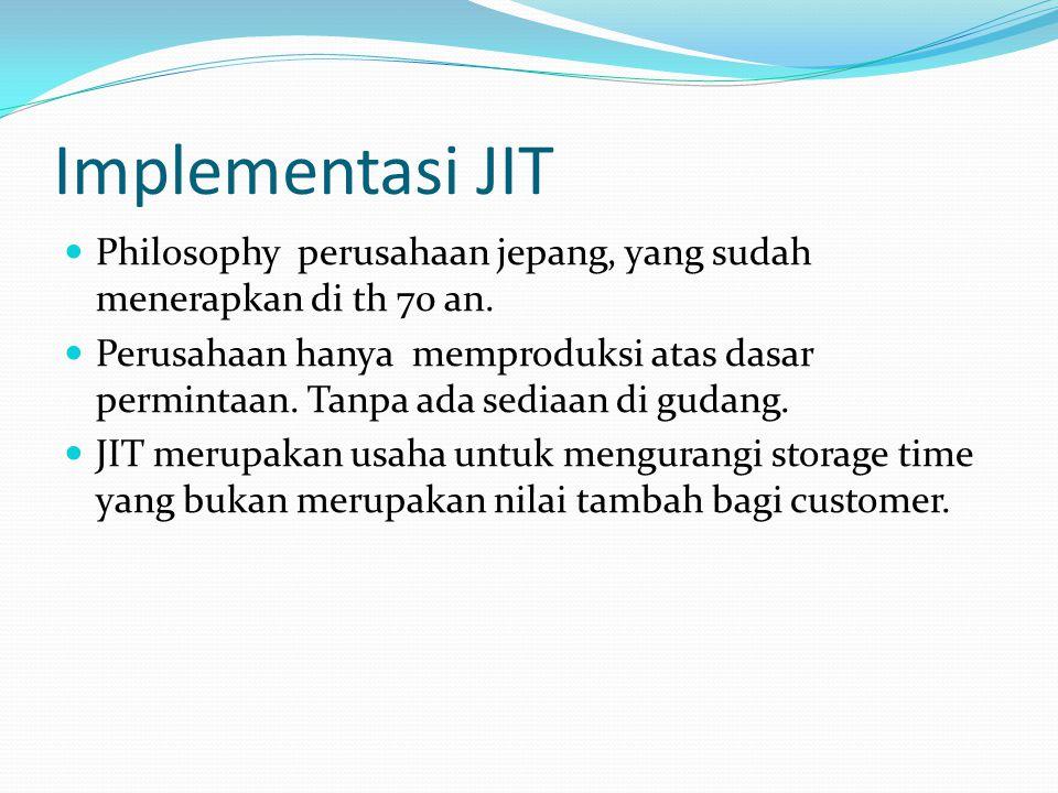 Implementasi JIT Philosophy perusahaan jepang, yang sudah menerapkan di th 70 an. Perusahaan hanya memproduksi atas dasar permintaan. Tanpa ada sediaa