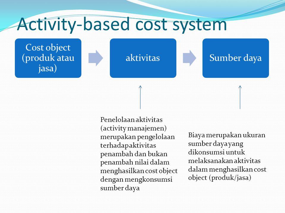 Activity-based cost system Cost object (produk atau jasa) aktivitas Sumber daya Penelolaan aktivitas (activity manajemen) merupakan pengelolaan terhad